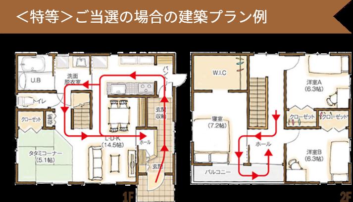 特等ご当選の場合の建築プラン例(間取り図)